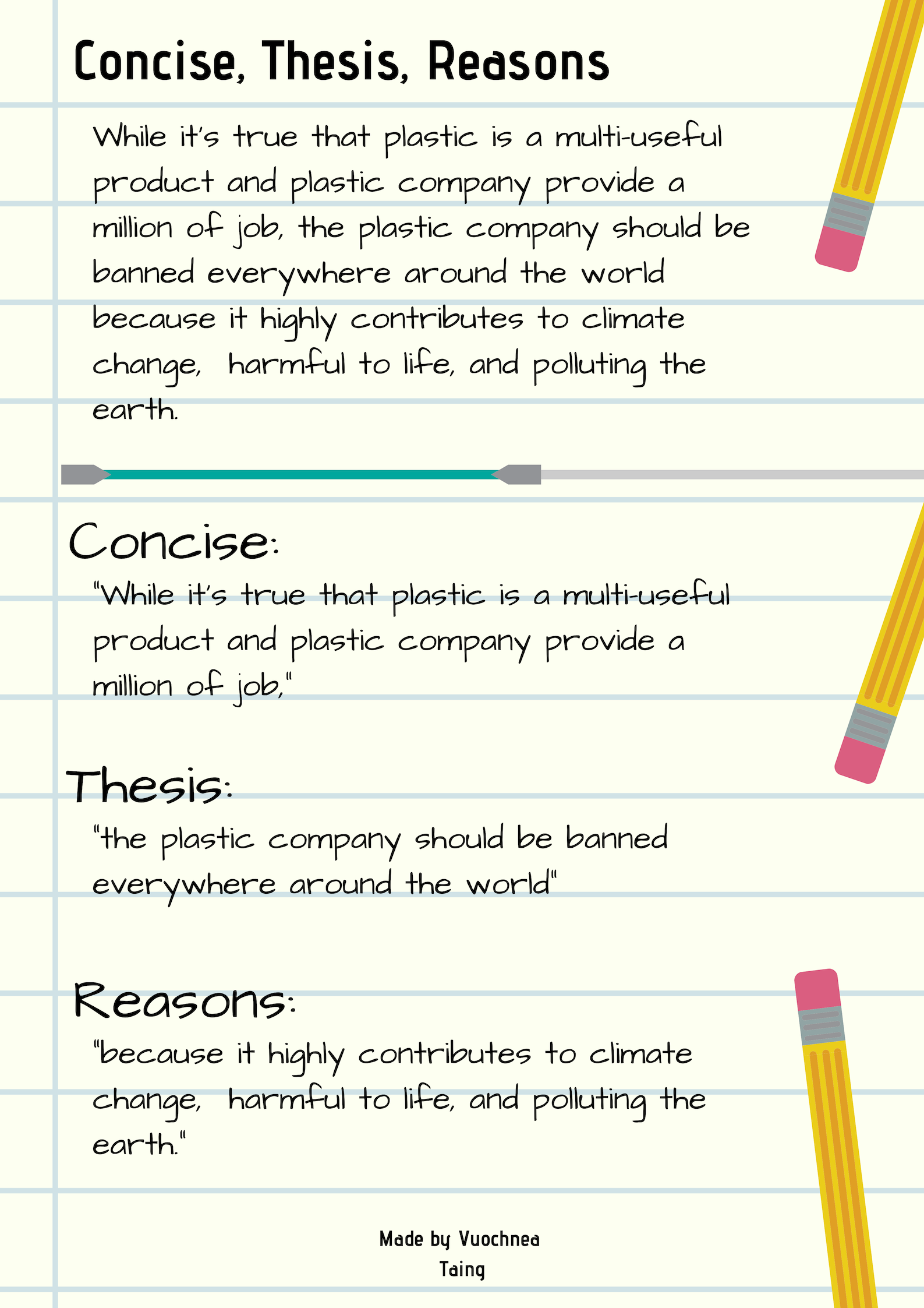 Examples of should statements in argumentative essays